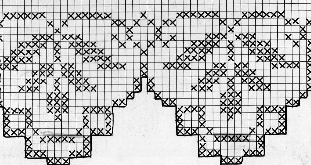 Schemi di pizzi e tramezzi all 39 uncinetto manifantasia for Schemi bordure uncinetto per lenzuola