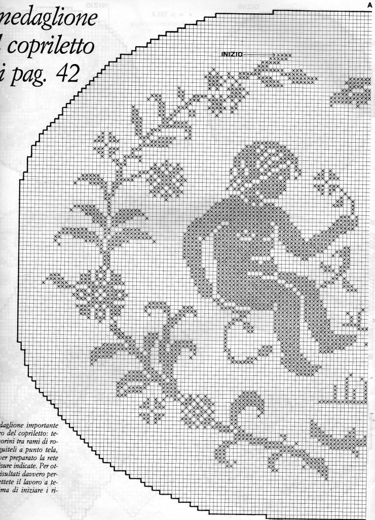 Schemi Uncinetto Filet Centri Rose Angeli Fiori Manifantasia