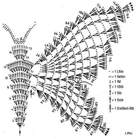 Ricerche correlate a Schemi orecchini farfalle uncinetto gratis