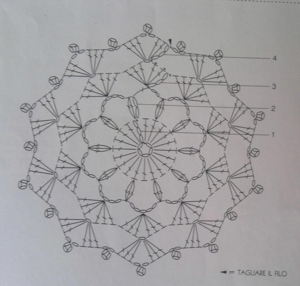 Assez schema stella uncinetto per sottobiccheri - manifantasia OU75