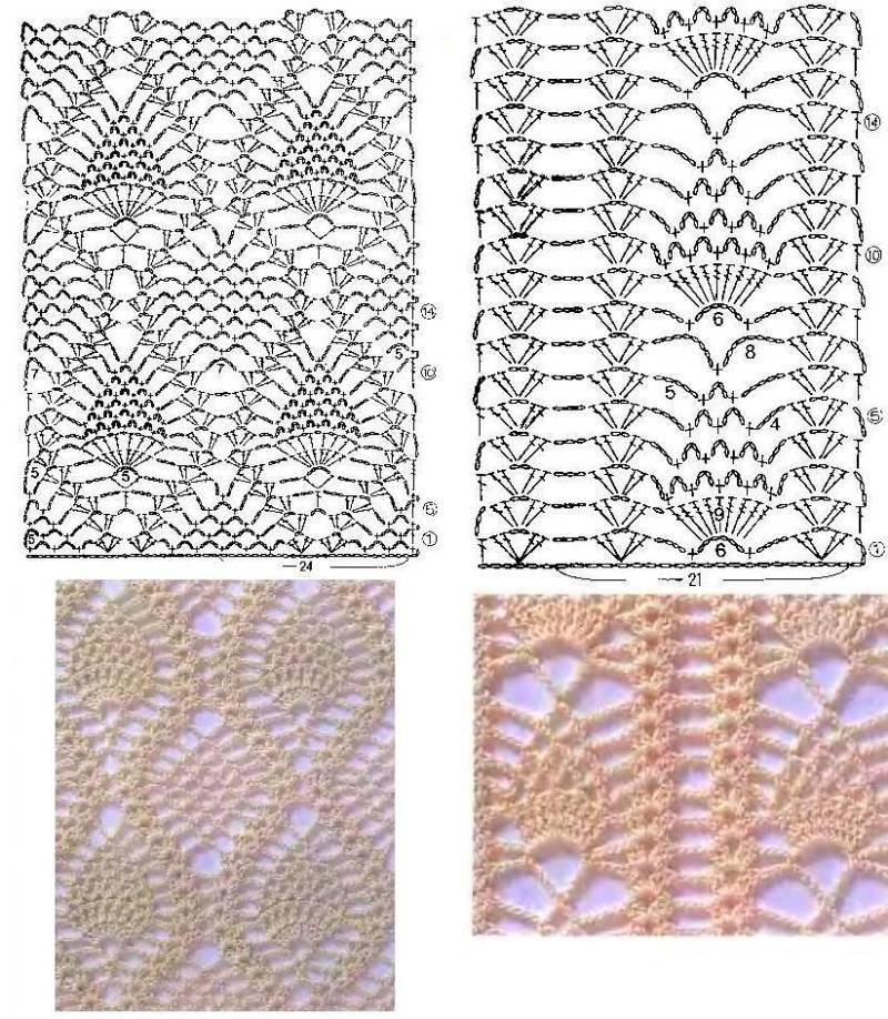 Schemi punti uncinetto da stampare manifantasia for Schemi bordure uncinetto per lenzuola