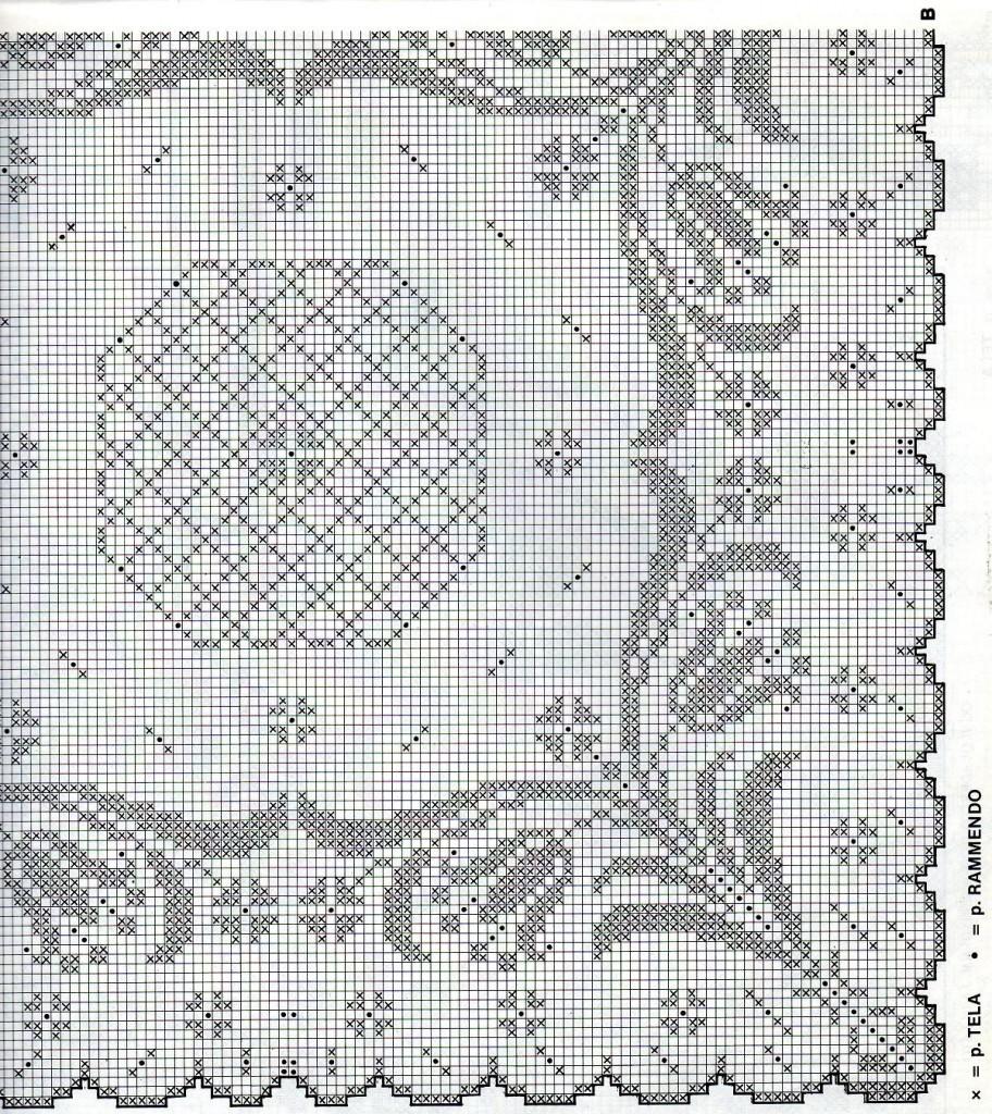 schemi filet uncinetto tovagliette quadrate da stampare