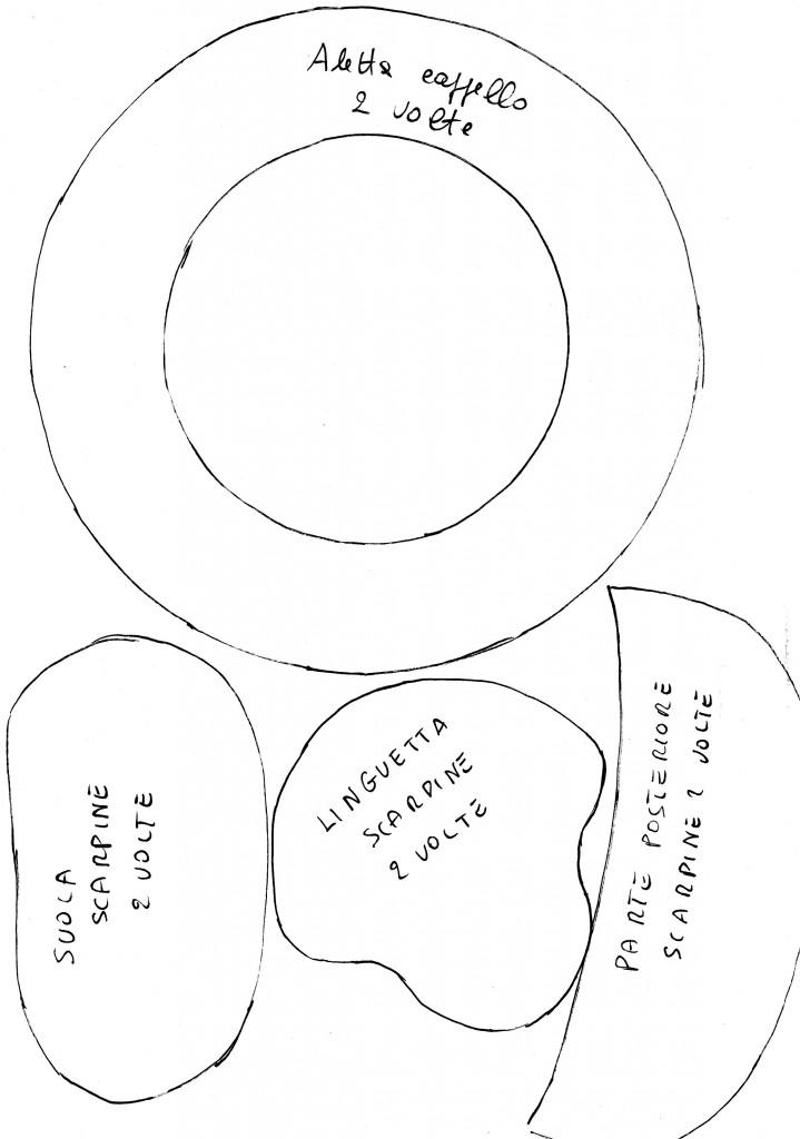 Bambola di stoffa tutorial facile manifantasia for Tutorial cucito creativo facile