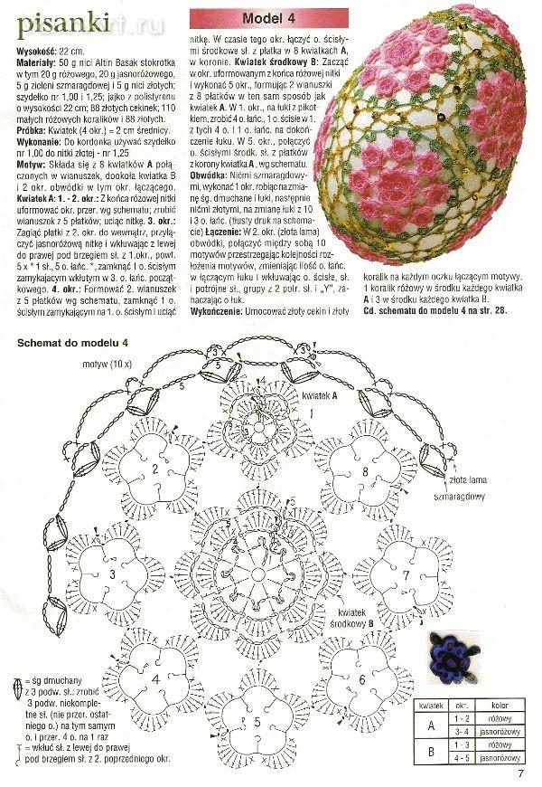 Schemi Uncinetto Uova Di Pasqua Facili E Veloci Manifantasia